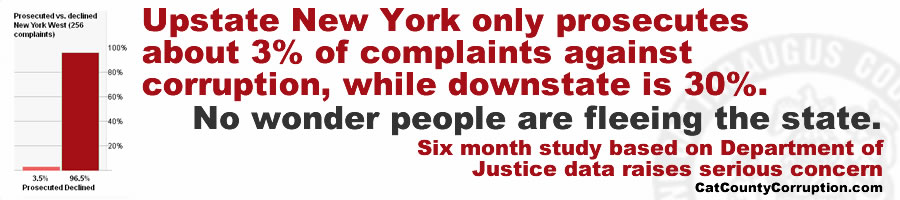 cops-civil-rights-complaints-new-york